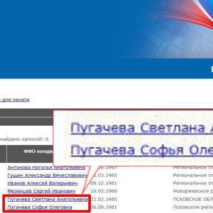 Софью Пугачёву испугались не на шутку и нашли… почти двойника кандидата